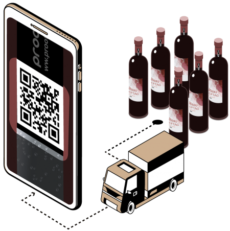 Security and traceability solution for wine bottles against parallel markets