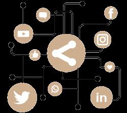 réseaux sociaux et interaction digitale avec les consommateurs
